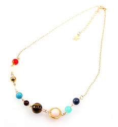 Necklace Solar System